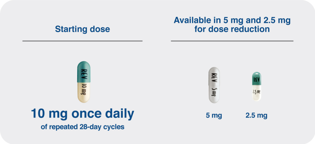 REVLIMID (lenalidomide) 10 mg Starting Dose, Available in 5 mg and 2.5 mg for dose reduction